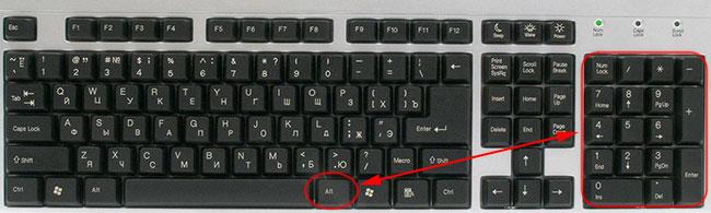 Как сделать на клавиатуре римскую цифру 1